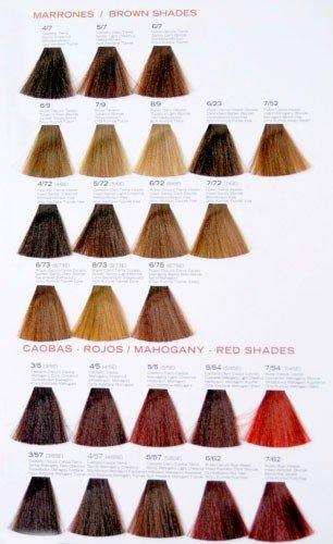 Utopik краска для волос отзывы